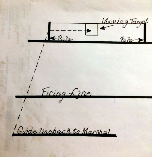 Marshal diagram